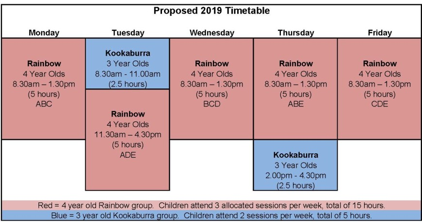 Ness Reserve 2019 Timetable